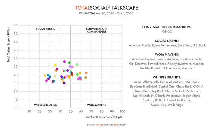 FINANCIAL TOTALSOCIAL TALKSCAPE