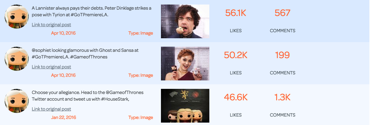 Engagement Labs | Game of Thrones social content strategy