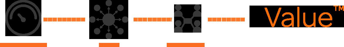 Enagagement Labs | Social Media Performance Insights