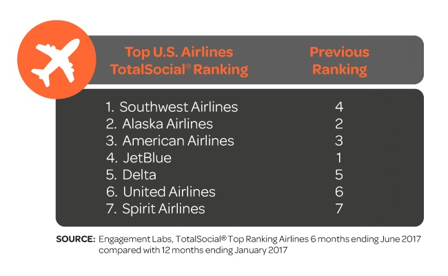 Top US Airlines - Edited.jpeg