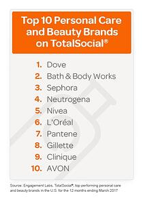 Top-10-Personal-Care-and-Beauty-Brands[2].jpg