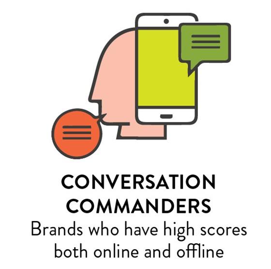 Conversation Commanders