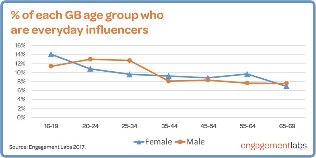 gb-age-group.jpg