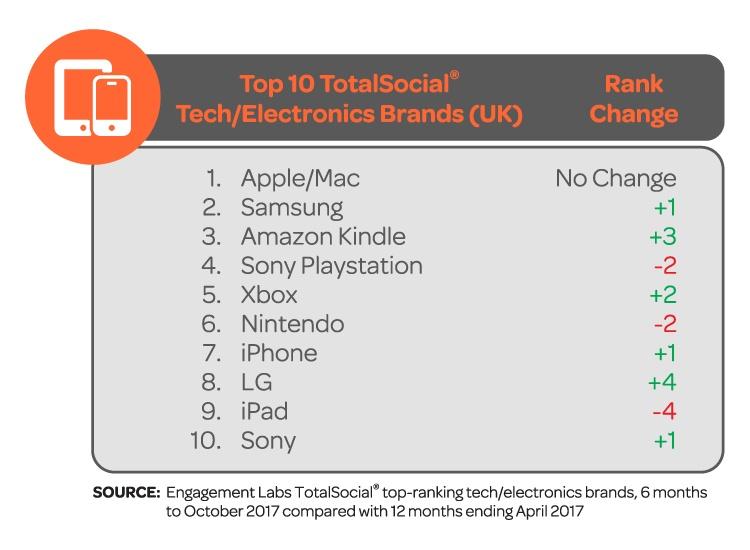 tech-electronics-uk (1)
